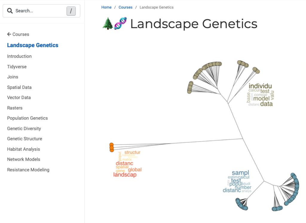 Landscape Genetics Title